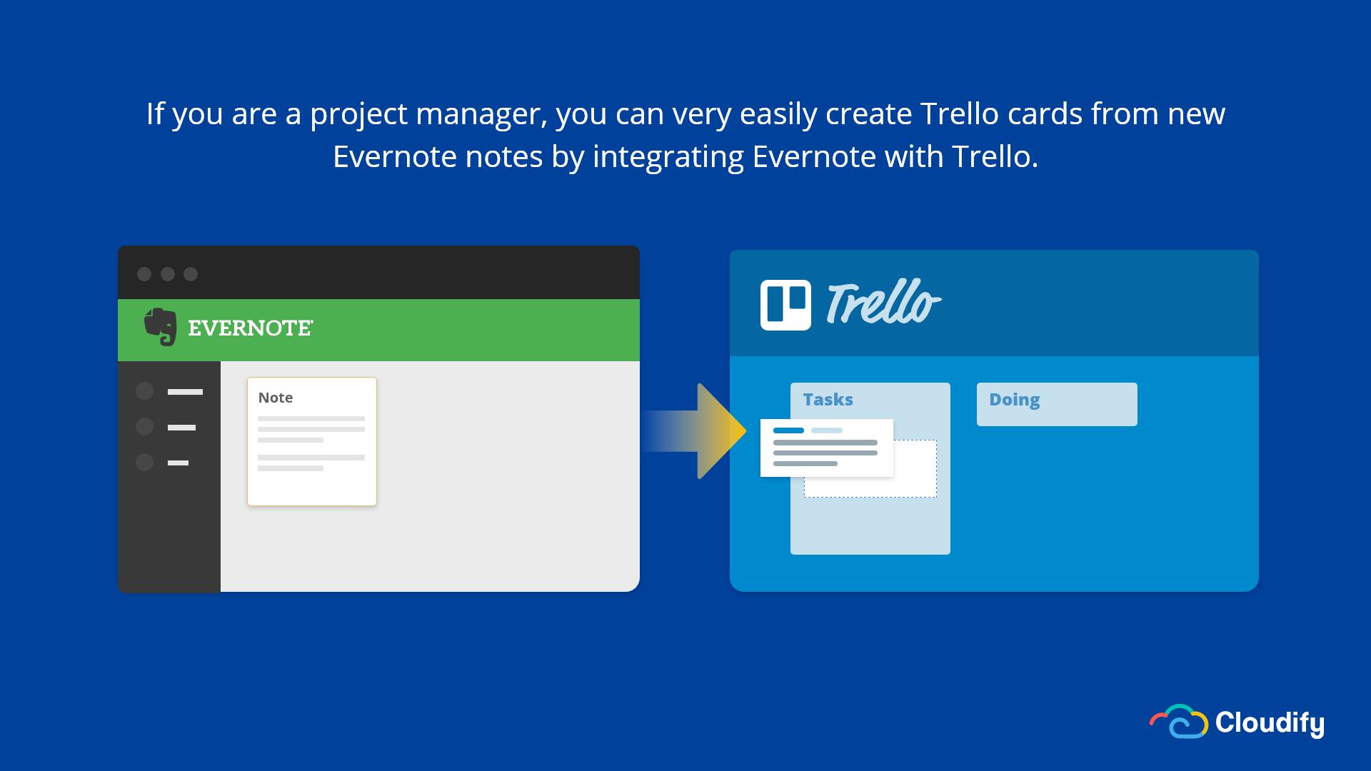 Evernote Trello Integration