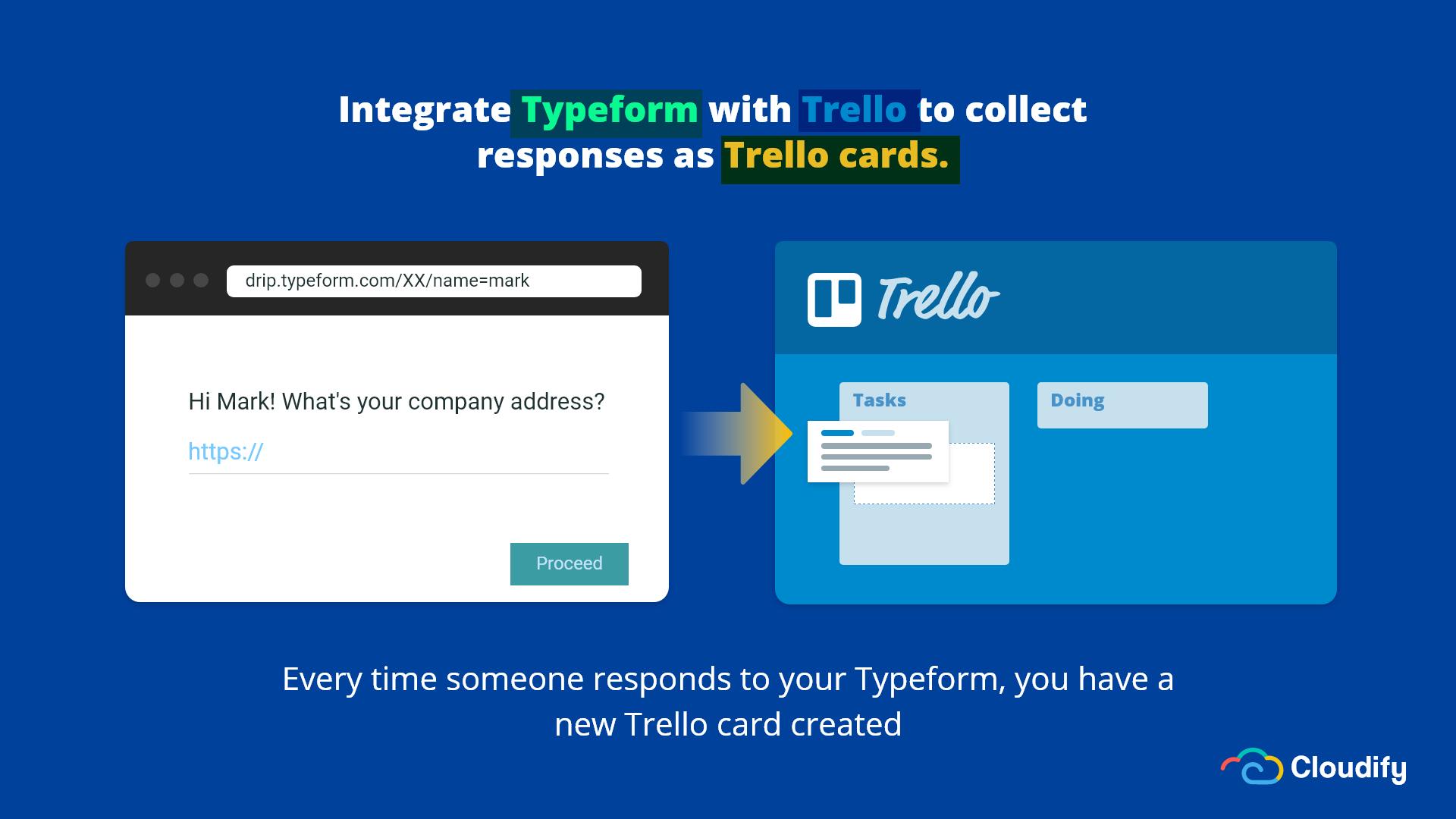 Typeform Trello Integration